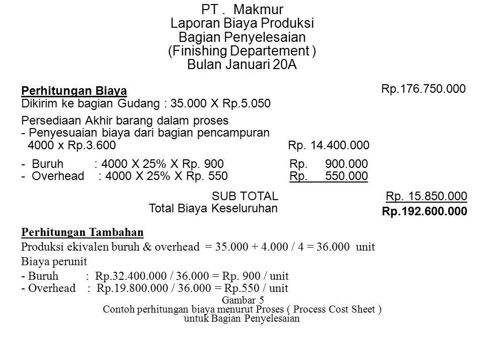 PT. Makmur Laporan Biaya Produksi Bagian Penyelesaian (Finishing Departement ) Bulan Januari 20A Gambar 5 Contoh perhitungan biaya menurut Proses ( Pr