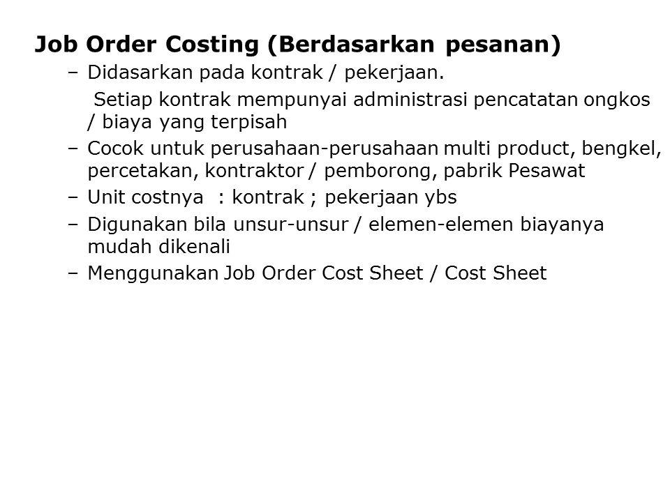 No.Order : ………..PT.