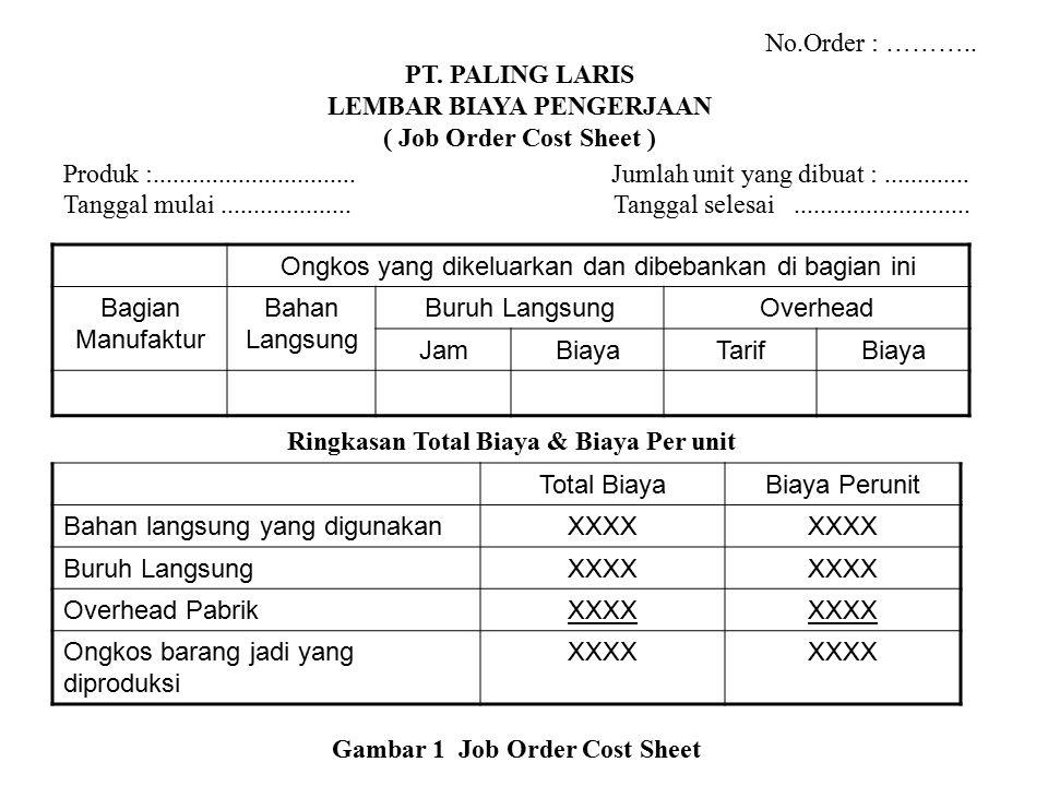 PT.PALING LARIS No.Order : ………..