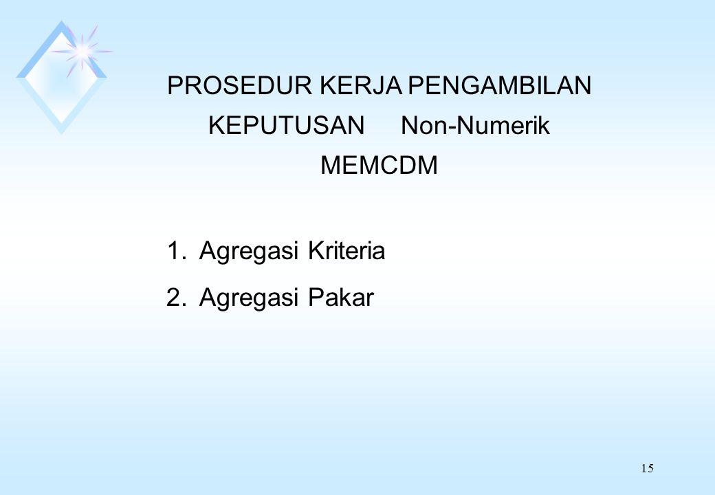 15 PROSEDUR KERJA PENGAMBILAN KEPUTUSAN Non-Numerik MEMCDM 1.Agregasi Kriteria 2.Agregasi Pakar