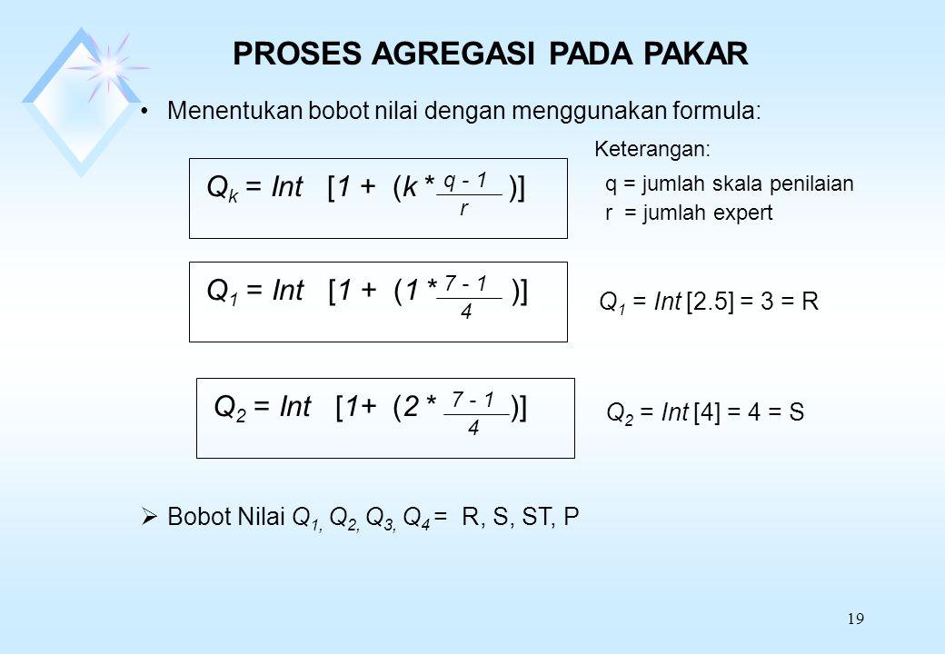 19 PROSES AGREGASI PADA PAKAR Menentukan bobot nilai dengan menggunakan formula: Q 1 = Int [1 + (1 * )] 7 - 1 4 Keterangan: q = jumlah skala penilaian r = jumlah expert  Bobot Nilai Q 1, Q 2, Q 3, Q 4 = R, S, ST, P Q k = Int [1 + (k * )] q - 1 r Q 2 = Int [1+ (2 * )] 7 - 1 4 Q 1 = Int [2.5] = 3 = R Q 2 = Int [4] = 4 = S