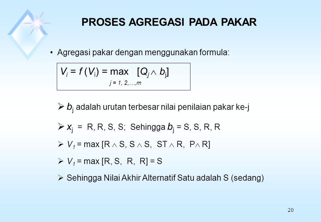 20 PROSES AGREGASI PADA PAKAR Agregasi pakar dengan menggunakan formula: V i = f (V i ) = max [Q j  b j ] j = 1, 2,…,m  b j adalah urutan terbesar nilai penilaian pakar ke-j  x j = R, R, S, S; Sehingga b j = S, S, R, R  V 1 = max [R  S, S  S, ST  R, P  R]  V 1 = max [R, S, R, R] = S  Sehingga Nilai Akhir Alternatif Satu adalah S (sedang)