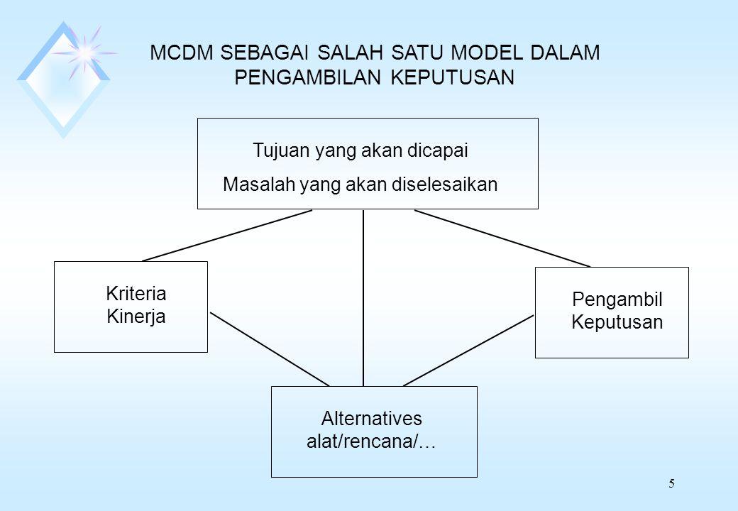 5 MCDM SEBAGAI SALAH SATU MODEL DALAM PENGAMBILAN KEPUTUSAN Tujuan yang akan dicapai Masalah yang akan diselesaikan Alternatives alat/rencana/… Pengam