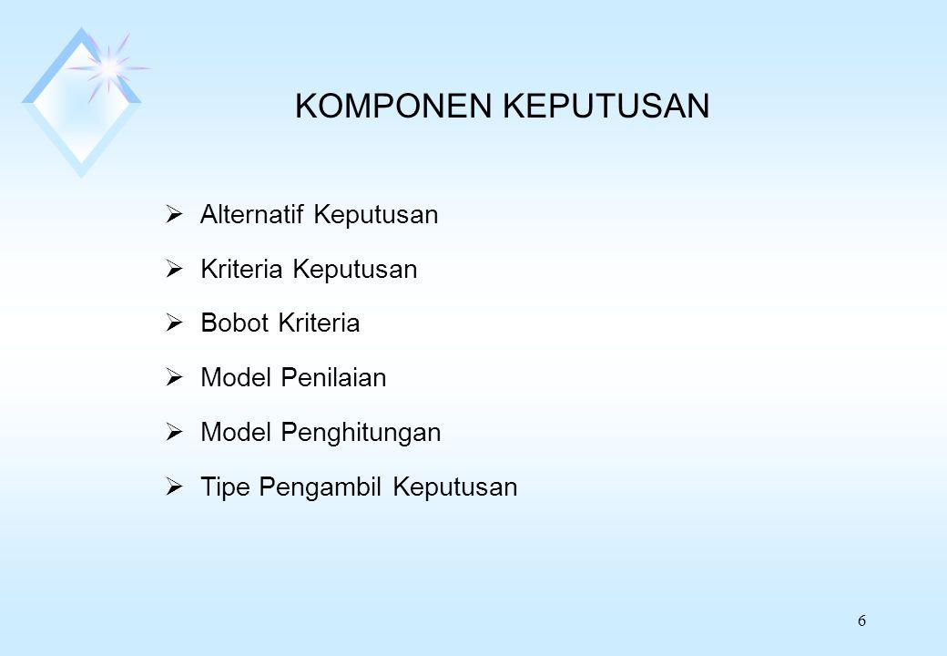 6 KOMPONEN KEPUTUSAN  Alternatif Keputusan  Kriteria Keputusan  Bobot Kriteria  Model Penilaian  Model Penghitungan  Tipe Pengambil Keputusan