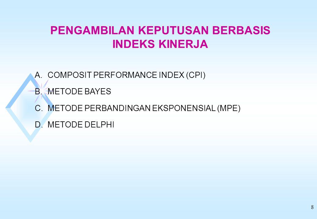 8 PENGAMBILAN KEPUTUSAN BERBASIS INDEKS KINERJA A.COMPOSIT PERFORMANCE INDEX (CPI) B.METODE BAYES C.METODE PERBANDINGAN EKSPONENSIAL (MPE) D.METODE DE