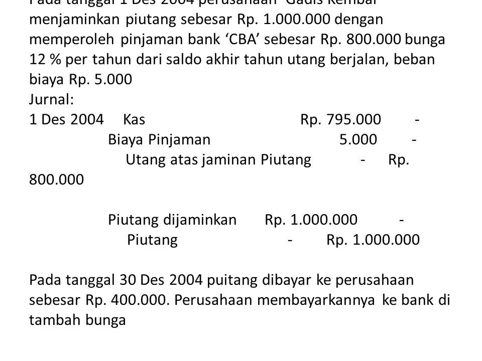 30 Des 2004 Kas Rp.400.000 - Piutang dijaminkan - Rp.