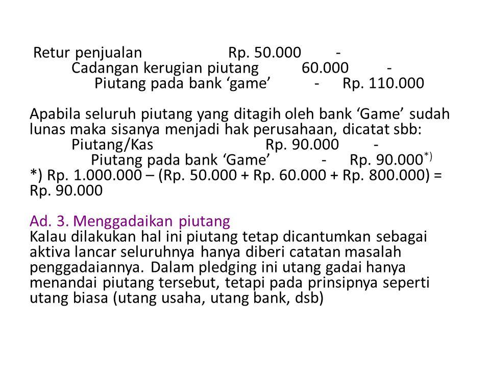 Retur penjualan Rp. 50.000 - Cadangan kerugian piutang 60.000 - Piutang pada bank 'game' - Rp. 110.000 Apabila seluruh piutang yang ditagih oleh bank