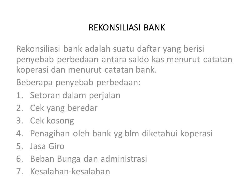 Contoh Rekonsiliasi Bank Koperasi Sejahtera Mandiri adalah sebuah koperasi pemasaran yang menyimpan dananya di Bank Dana Asia (BDA).