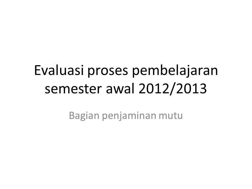 Evaluasi proses pembelajaran semester awal 2012/2013 Bagian penjaminan mutu