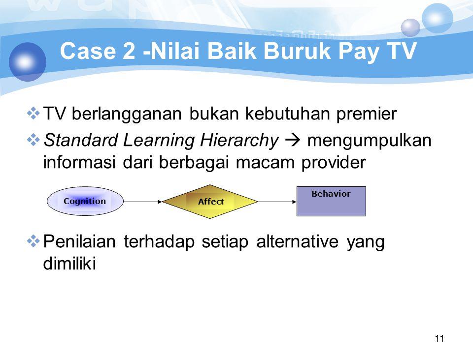 11 Case 2 -Nilai Baik Buruk Pay TV  TV berlangganan bukan kebutuhan premier  Standard Learning Hierarchy  mengumpulkan informasi dari berbagai maca