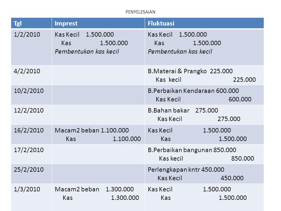 PENYELESAIAN TglImprestFluktuasi 1/2/2010Kas Kecil 1.500.000 Kas 1.500.000 Pembentukan kas kecil Kas Kecil 1.500.000 Kas 1.500.000 Pembentukan kas kec