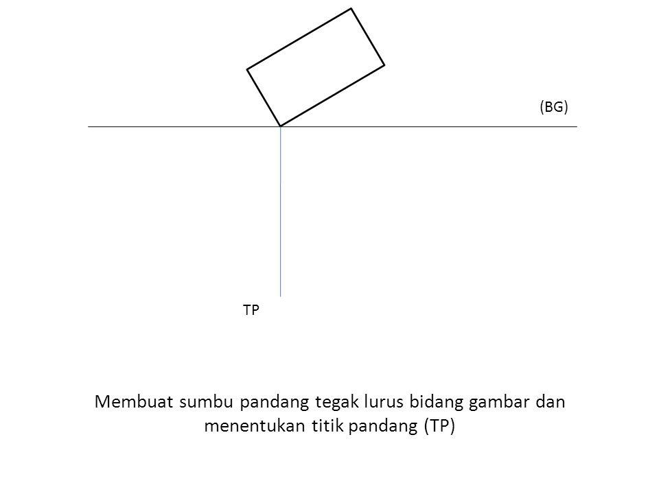 Membuat sumbu pandang tegak lurus bidang gambar dan menentukan titik pandang (TP) (BG) TP