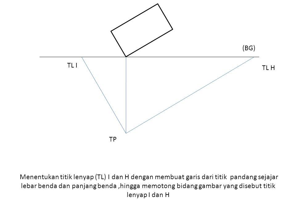 Menentukan titik lenyap (TL) I dan H dengan membuat garis dari titik pandang sejajar lebar benda dan panjang benda,hingga memotong bidang gambar yang