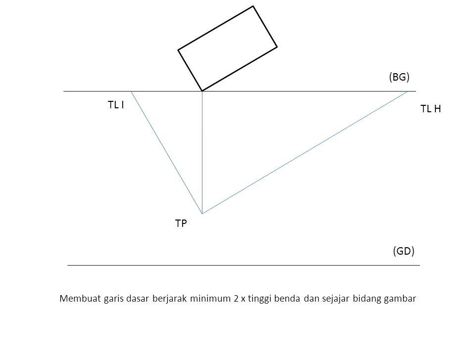Membuat garis dasar berjarak minimum 2 x tinggi benda dan sejajar bidang gambar (BG) TP (GD) TL I TL H
