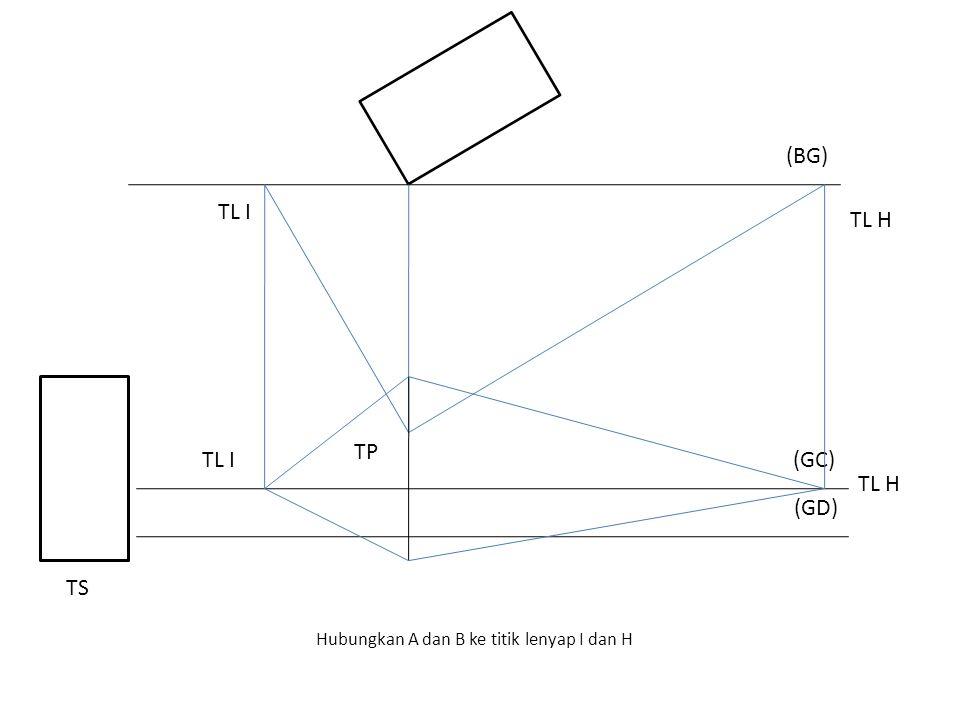 Hubungkan A dan B ke titik lenyap I dan H (BG) TP (GD) (GC) TL I TL H TL I TL H TS