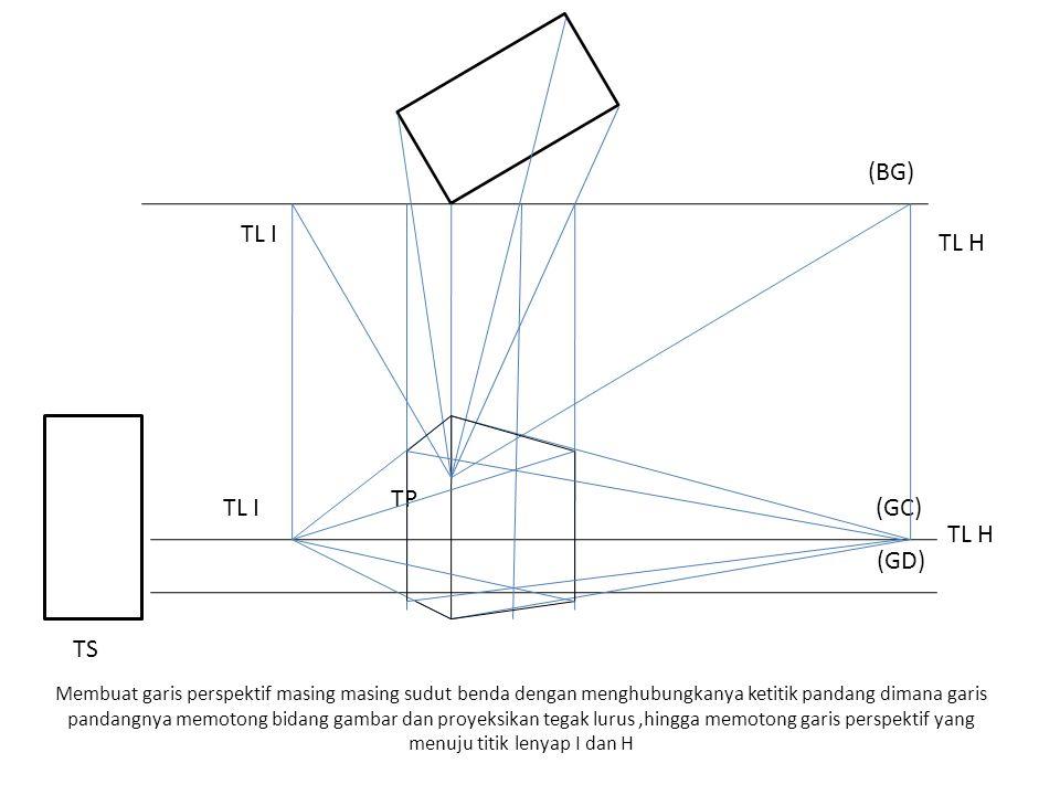 Membuat garis perspektif masing masing sudut benda dengan menghubungkanya ketitik pandang dimana garis pandangnya memotong bidang gambar dan proyeksik