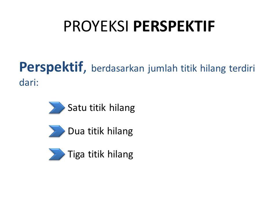 PROYEKSI PERSPEKTIF Satu titik hilang Perspektif, berdasarkan jumlah titik hilang terdiri dari: Dua titik hilang Tiga titik hilang
