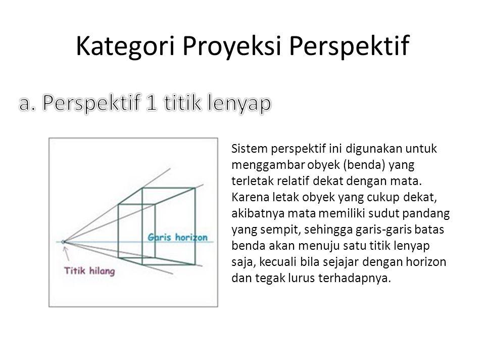 Kategori Proyeksi Perspektif Sistem perspektif ini digunakan untuk menggambar obyek (benda) yang terletak relatif dekat dengan mata. Karena letak obye