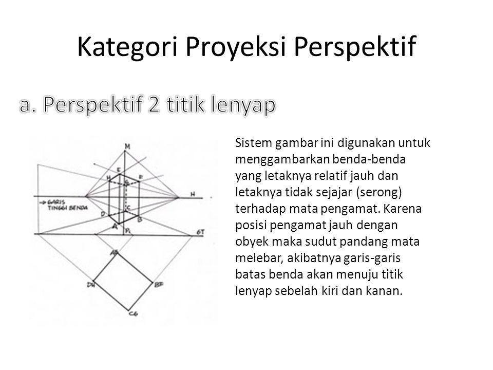 Kategori Proyeksi Perspektif Gambar perspektif ini muncul akibat benda/obyek yang diamati jauh di bawah atau ke atas horizon.