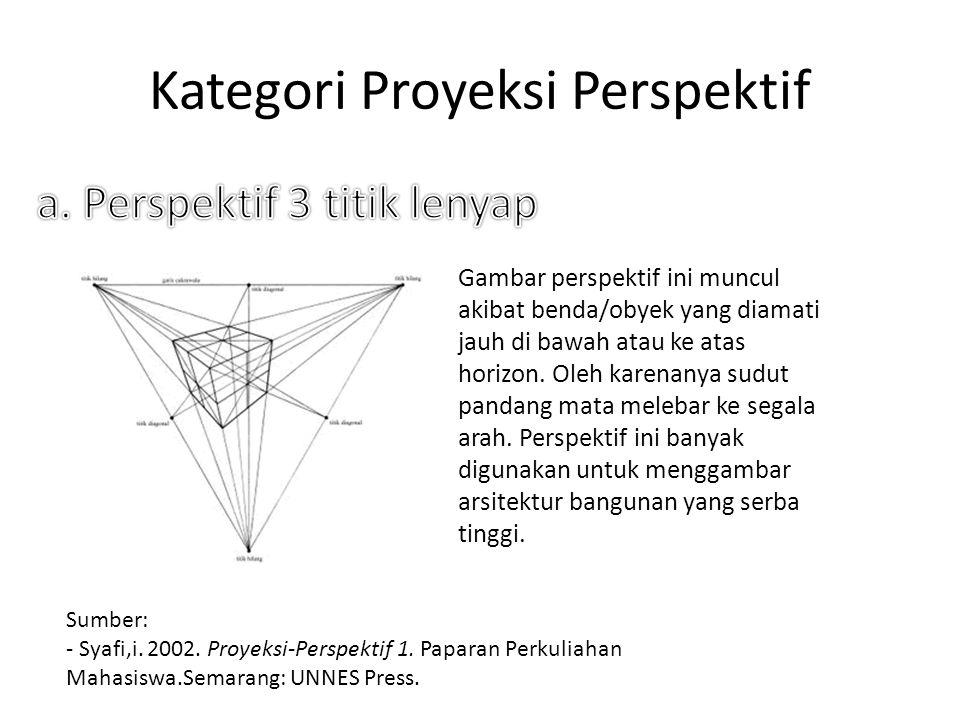 Kategori Proyeksi Perspektif Gambar perspektif ini muncul akibat benda/obyek yang diamati jauh di bawah atau ke atas horizon. Oleh karenanya sudut pan