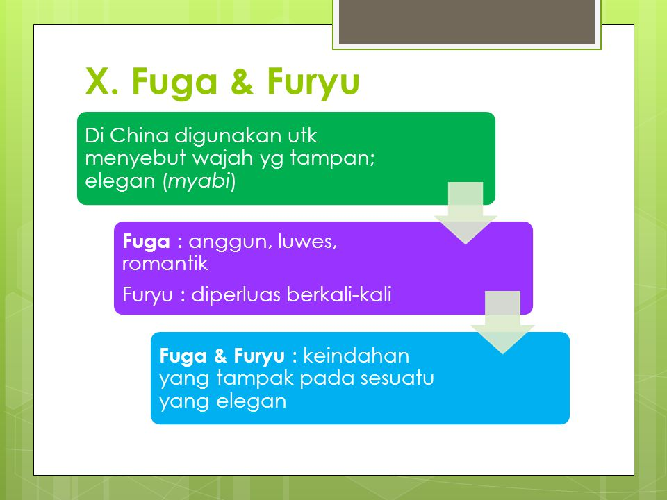 X. Fuga & Furyu Di China digunakan utk menyebut wajah yg tampan; elegan (myabi) Fuga : anggun, luwes, romantik Furyu : diperluas berkali-kali Fuga & F