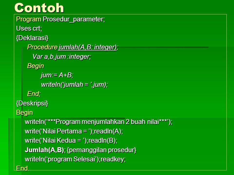 Contoh Program Prosedur_parameter; Uses crt; {Deklarasi} Procedure jumlah(A,B: integer); Procedure jumlah(A,B: integer); Var a,b,jum :integer; Var a,b,jum :integer; Begin Begin jum:= A+B; jum:= A+B; writeln('jumlah = ',jum); writeln('jumlah = ',jum); End; End;{Deskripsi}Begin writeln('***Program menjumlahkan 2 buah nilai***'); write('Nilai Pertama = ');readln(A); write('Nilai Kedua = ');readln(B); Jumlah(A,B); {pemanggilan prosedur} writeln('program Selesai');readkey; End.