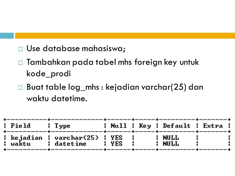  Use database mahasiswa;  Tambahkan pada tabel mhs foreign key untuk kode_prodi  Buat table log_mhs : kejadian varchar(25) dan waktu datetime.