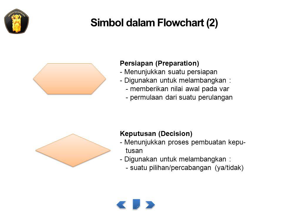 Simbol dalam Flowchart (2) Persiapan (Preparation) - Menunjukkan suatu persiapan - Digunakan untuk melambangkan : - memberikan nilai awal pada var - permulaan dari suatu perulangan Keputusan (Decision) - Menunjukkan proses pembuatan kepu- tusan - Digunakan untuk melambangkan : - suatu pilihan/percabangan (ya/tidak)