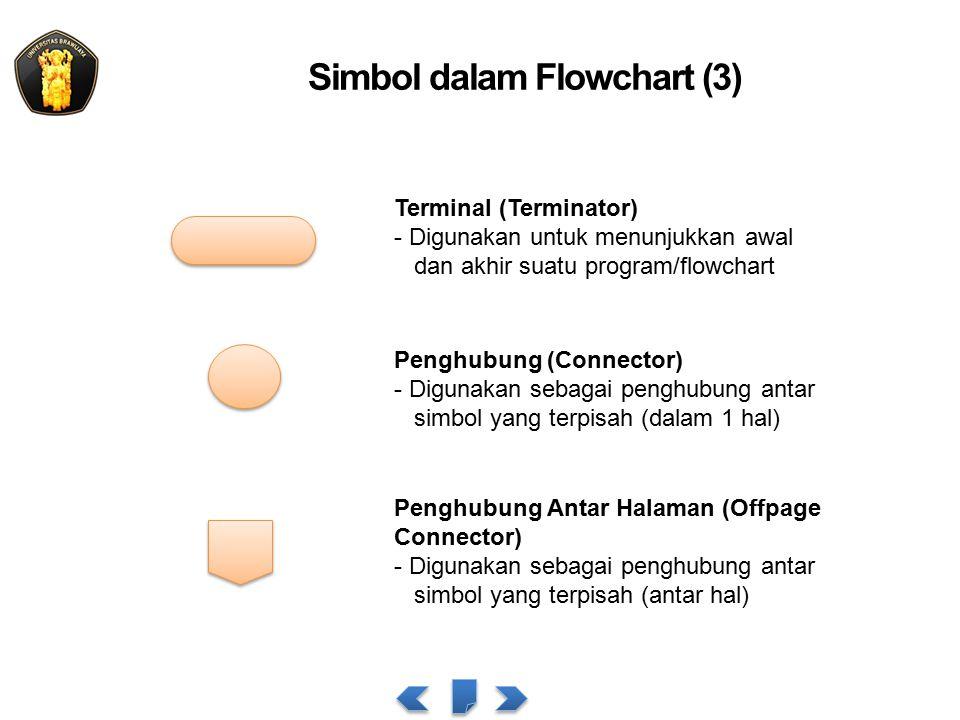 Simbol dalam Flowchart (3) Terminal (Terminator) - Digunakan untuk menunjukkan awal dan akhir suatu program/flowchart Penghubung (Connector) - Digunakan sebagai penghubung antar simbol yang terpisah (dalam 1 hal) Penghubung Antar Halaman (Offpage Connector) - Digunakan sebagai penghubung antar simbol yang terpisah (antar hal)