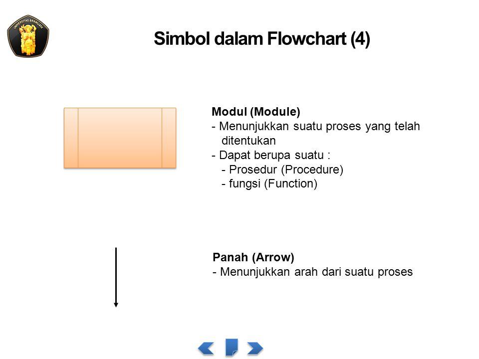 Simbol dalam Flowchart (4) Modul (Module) - Menunjukkan suatu proses yang telah ditentukan - Dapat berupa suatu : - Prosedur (Procedure) - fungsi (Function) Panah (Arrow) - Menunjukkan arah dari suatu proses