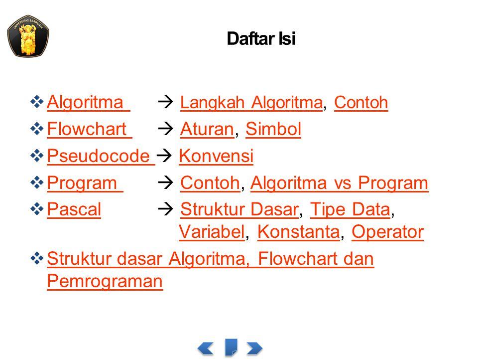 Daftar Isi  Algoritma  Langkah Algoritma, Contoh Algoritma Langkah AlgoritmaContoh  Flowchart  Aturan, Simbol Flowchart AturanSimbol  Pseudocode  Konvensi Pseudocode Konvensi  Program  Contoh, Algoritma vs Program Program ContohAlgoritma vs Program  Pascal  Struktur Dasar, Tipe Data, Variabel, Konstanta, Operator PascalStruktur DasarTipe Data VariabelKonstantaOperator  Struktur dasar Algoritma, Flowchart dan Pemrograman Struktur dasar Algoritma, Flowchart dan Pemrograman