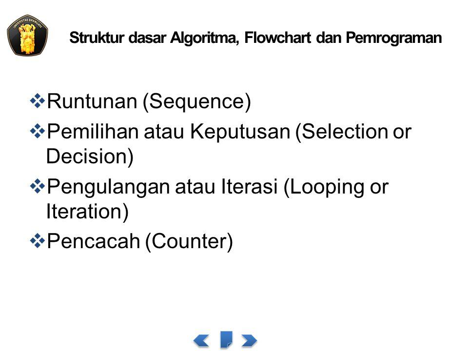 Struktur dasar Algoritma, Flowchart dan Pemrograman  Runtunan (Sequence)  Pemilihan atau Keputusan (Selection or Decision)  Pengulangan atau Iterasi (Looping or Iteration)  Pencacah (Counter)