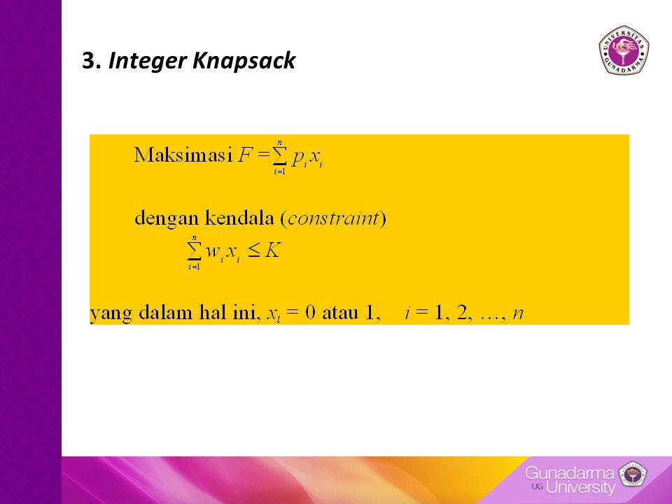 3. Integer Knapsack