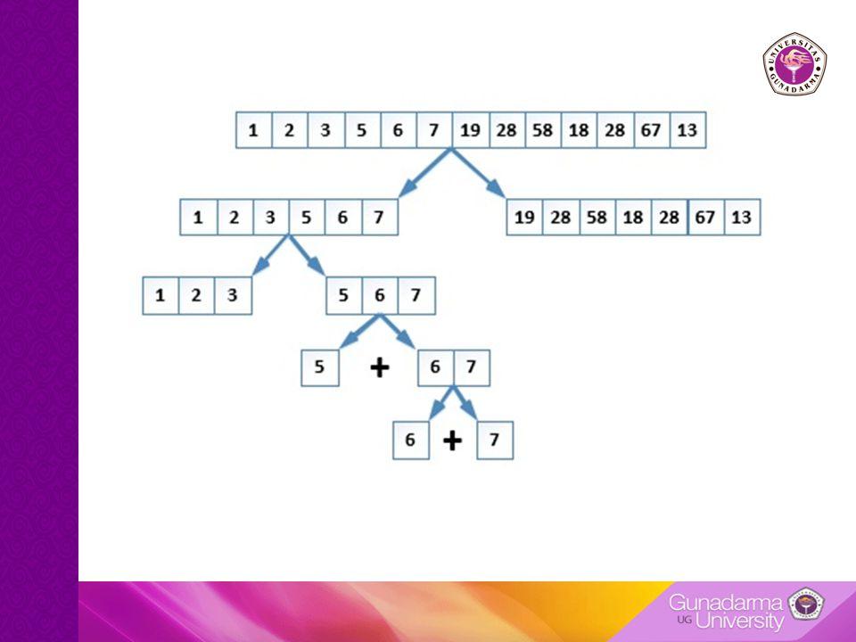 # Awal fungsi left = [3, 5] right = [1, 4] result = [] # Iterasi 1 left = [3, 5] right = [4] result = [1]