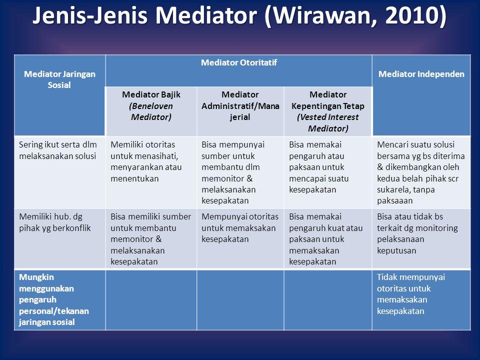 Jenis-Jenis Mediator (Wirawan, 2010) Mediator Jaringan Sosial Mediator Otoritatif Mediator Independen Mediator Bajik (Beneloven Mediator) Mediator Adm