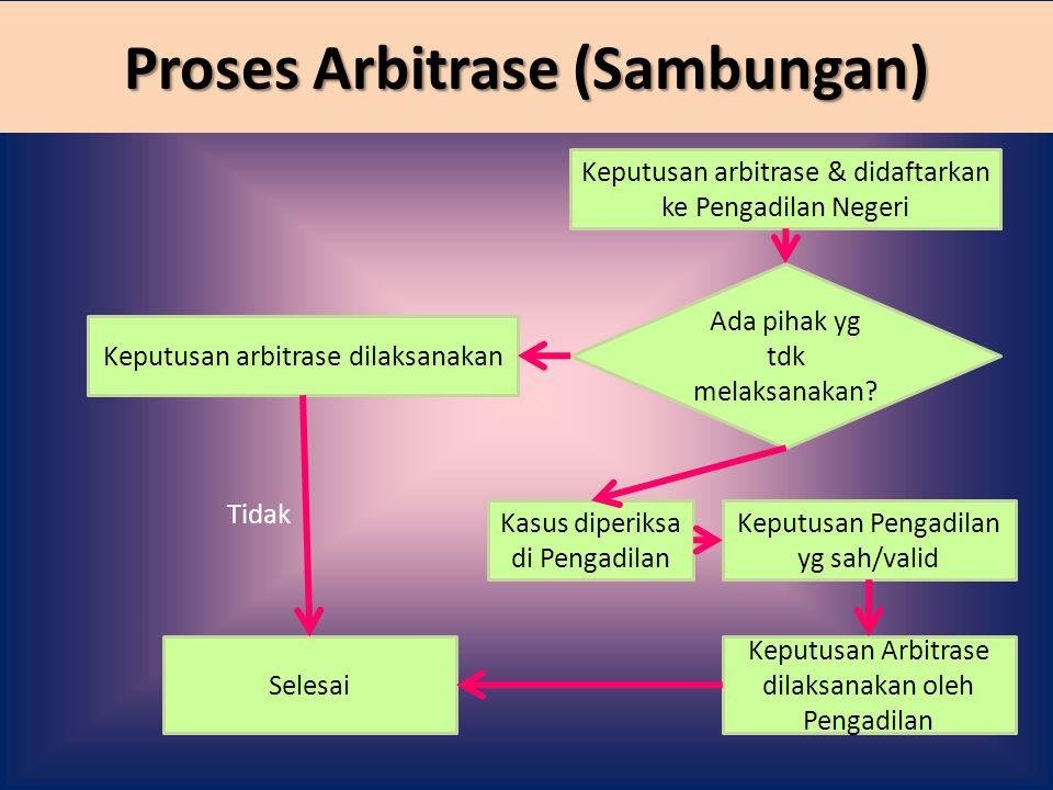 Proses Arbitrase (Sambungan) Keputusan arbitrase & didaftarkan ke Pengadilan Negeri Ada pihak yg tdk melaksanakan? Keputusan arbitrase dilaksanakan Ka