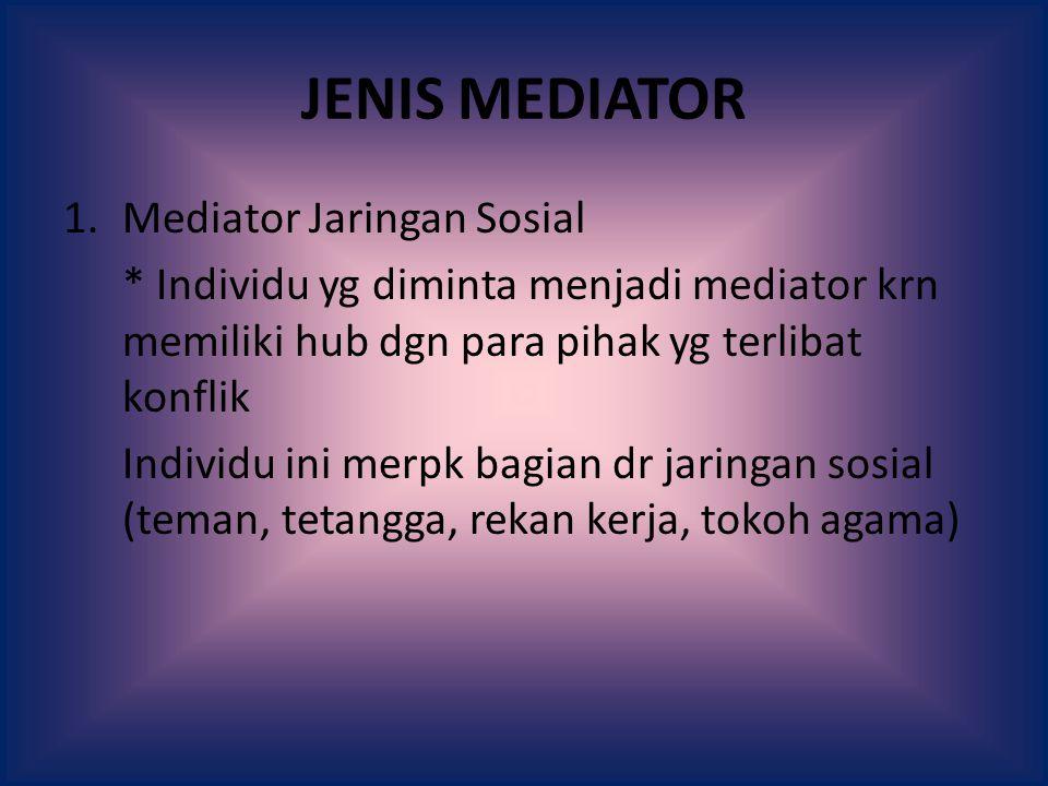 JENIS MEDIATOR 1.Mediator Jaringan Sosial * Individu yg diminta menjadi mediator krn memiliki hub dgn para pihak yg terlibat konflik Individu ini merpk bagian dr jaringan sosial (teman, tetangga, rekan kerja, tokoh agama)
