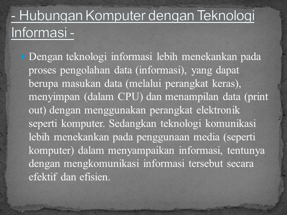  Manfaat Komputer sebagai alat komunikasi mengirimkan teZxt atau tulisan saling berbicara (Voice) saling bertatap muka (dengan menggunakan webcam)