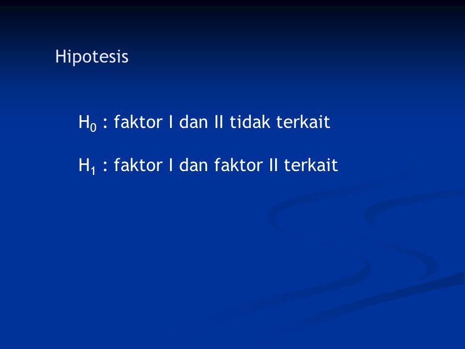 Hipotesis H 0 : faktor I dan II tidak terkait H 1 : faktor I dan faktor II terkait