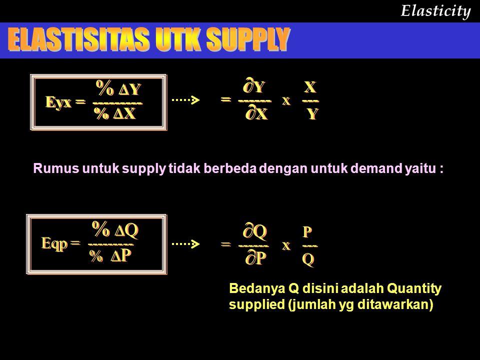 Banyak digunakan dalam analisis ekonomi karena koefisien didalamnya merupakan elastisitas yang bersifat konstan (constant elasticity) Q = A K 0,4 L 0,5 Q = aK α L ß dimana: Q = jlh produksi K = jlh kapital L = jlh labor α = elastisitas produksi berkaitan dgn kapital ß = elastisitas produksi berkaitan dgn labor Elasticity Tinggal mengganti simbol Qa Pa dan Y misalnya Q = 10 Pa -0,4 Y 0,5 Bentuk Contoh Untuk Demand function Manfaat