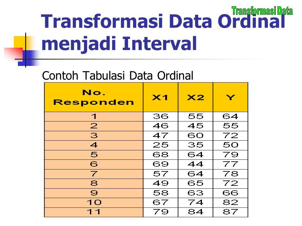 Transformasi Data Ordinal menjadi Interval Contoh Tabulasi Data Ordinal
