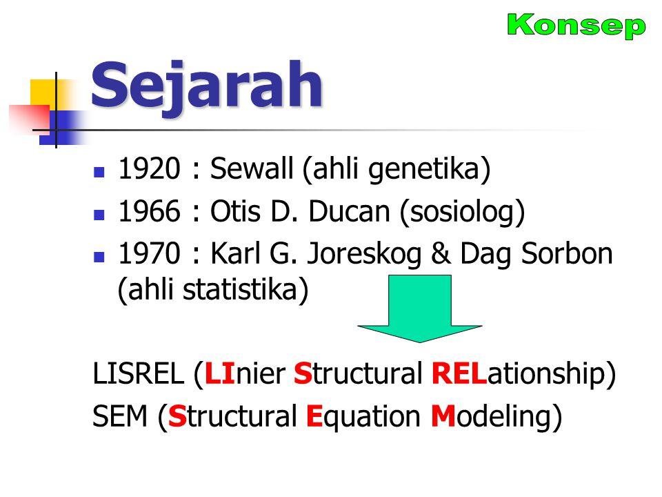 Sejarah 1920 : Sewall (ahli genetika) 1966 : Otis D. Ducan (sosiolog) 1970 : Karl G. Joreskog & Dag Sorbon (ahli statistika) LISREL (LInier Structural