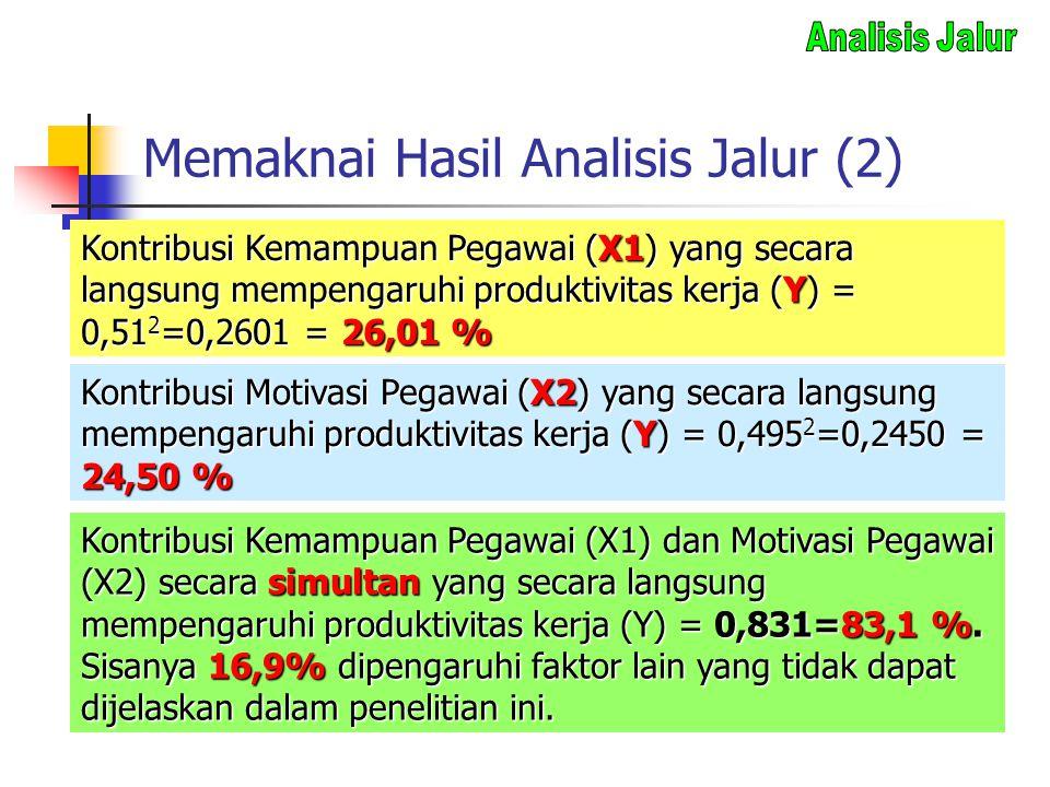 Memaknai Hasil Analisis Jalur (2) Kontribusi Kemampuan Pegawai (X1) yang secara langsung mempengaruhi produktivitas kerja (Y) = 0,51 2 =0,2601 = 26,01