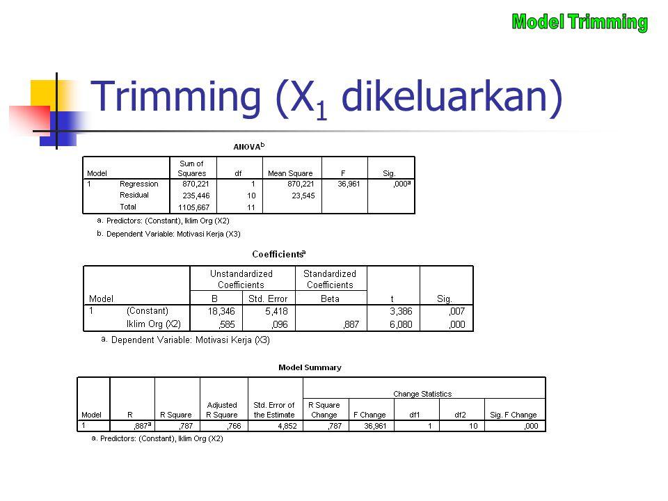 Trimming (X 1 dikeluarkan)