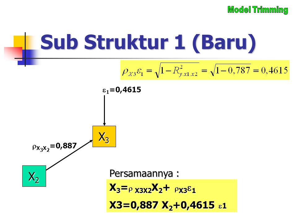Sub Struktur 1 (Baru) X3X3X3X3 X2X2X2X2  1 =0,4615  X 3 X 2 =0,887 X 3 =  X3X2 X 2 +  X3  1 X3=0,887 X 2 +0,4615  1 Persamaannya :