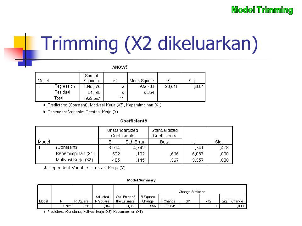 Trimming (X2 dikeluarkan)
