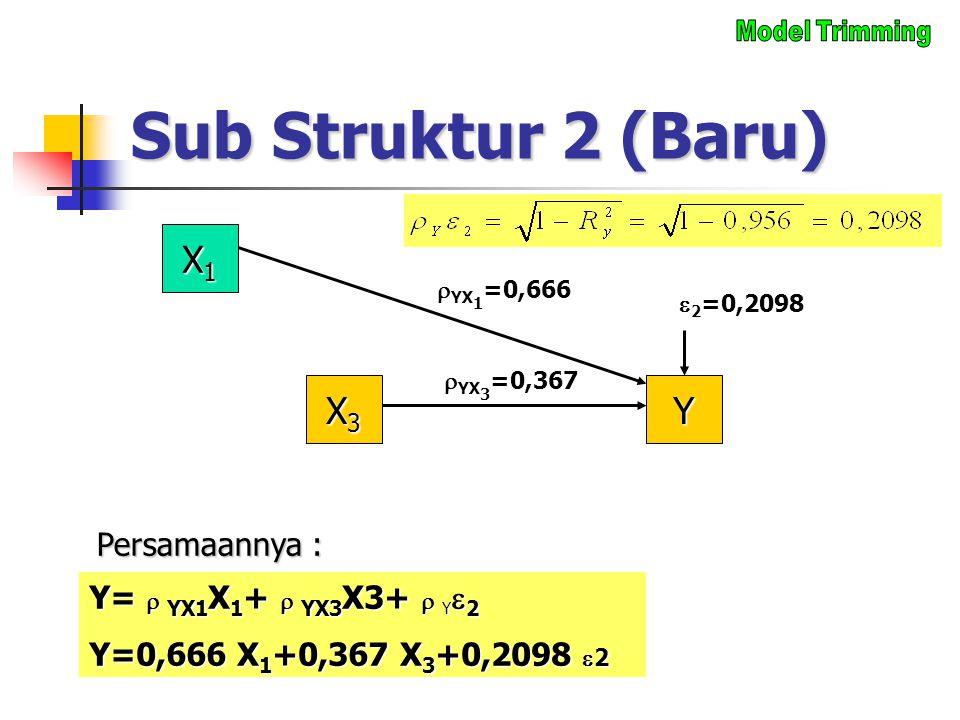 Sub Struktur 2 (Baru) X1X1X1X1 X3X3X3X3  YX 1 =0,666  2 =0,2098 Y  YX 3 =0,367 Y=  YX1 X 1 +  YX3 X3+  Y  2 Y=0,666 X 1 +0,367 X 3 +0,2098  2