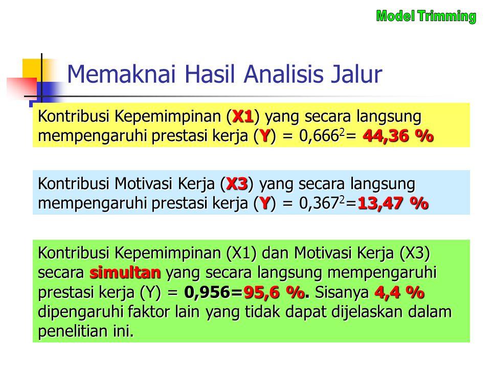 Memaknai Hasil Analisis Jalur Kontribusi Kepemimpinan (X1) yang secara langsung mempengaruhi prestasi kerja (Y) = 0,666 2 = 44,36 % Kontribusi Motivas