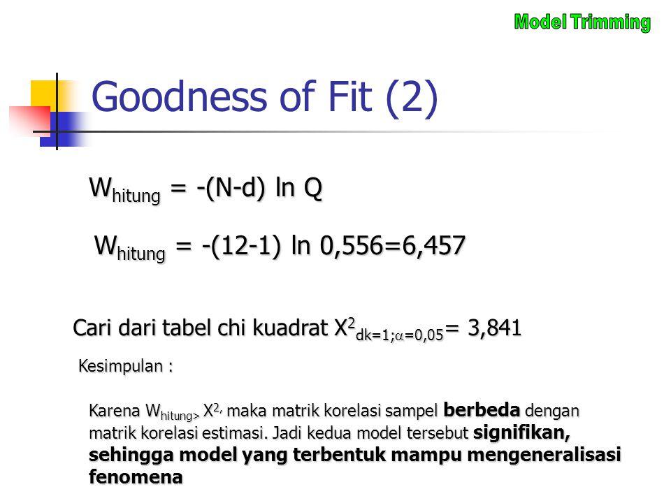 Goodness of Fit (2) W hitung = -(N-d) ln Q W hitung = -(12-1) ln 0,556=6,457 Kesimpulan : Cari dari tabel chi kuadrat X 2 dk=1;  =0,05 = 3,841 Karena