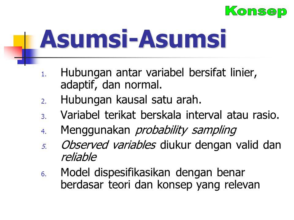 Asumsi-Asumsi 1. Hubungan antar variabel bersifat linier, adaptif, dan normal. 2. Hubungan kausal satu arah. 3. Variabel terikat berskala interval ata